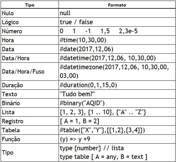 Linguagem M - Figura 9